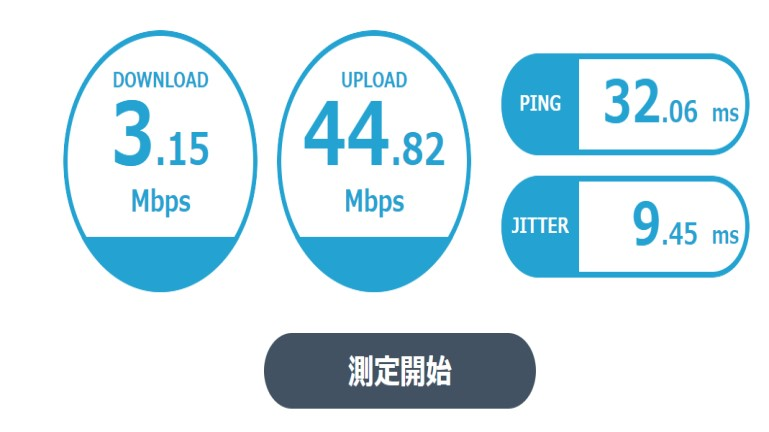 ELECOM CAT7LANケーブル 速度比較3