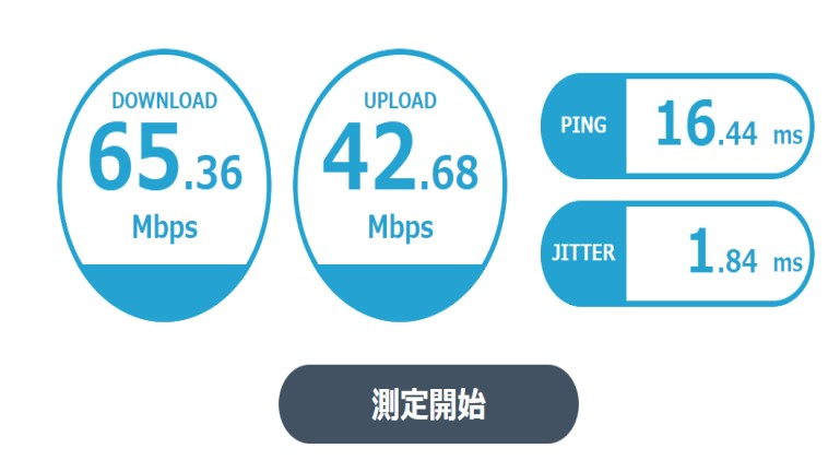 ELECOM CAT7LANケーブル 速度比較5
